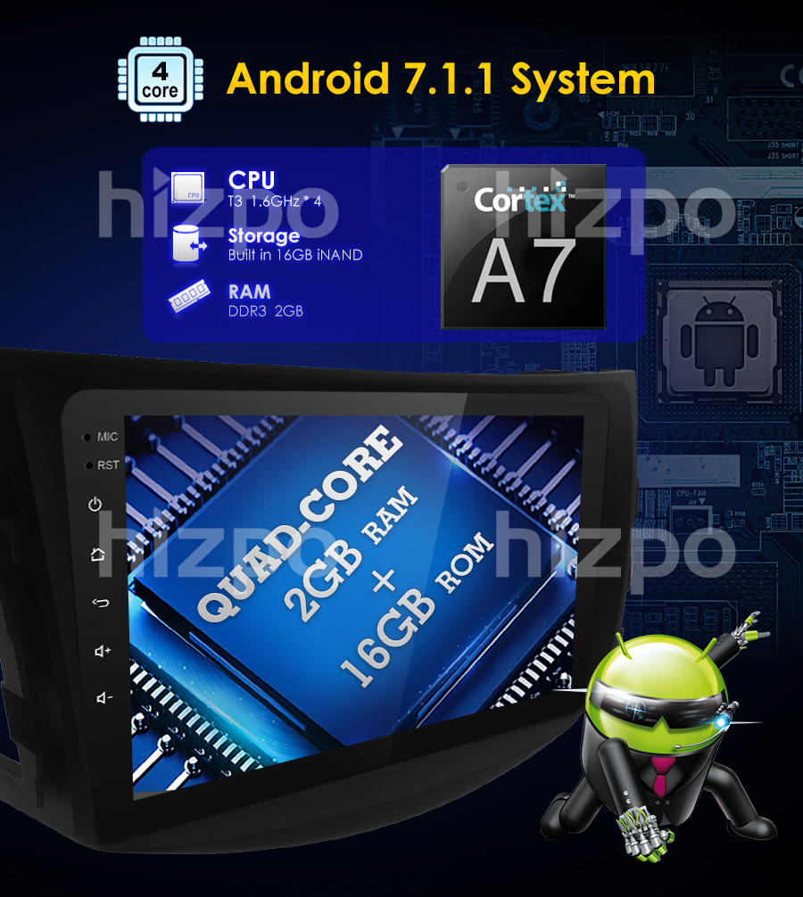 8 android 71 car in dash stereo radio gps navigation for toyota does not apply fandeluxe Images