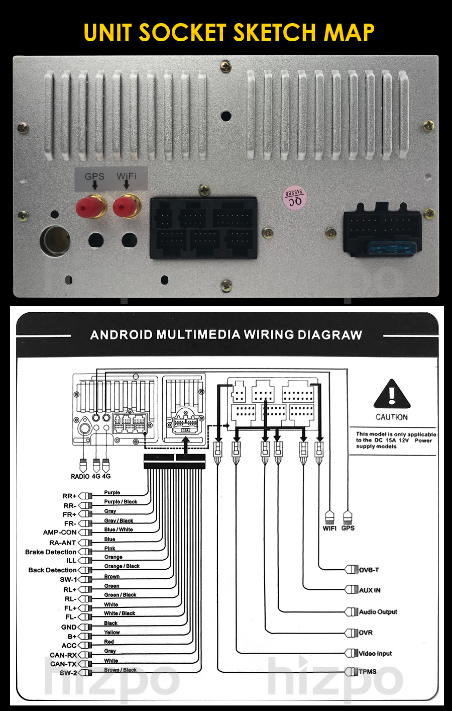 Android Hizpo Wiring Diagram on 9.2 speaker placement diagram, 9.2 surround sound diagram, home theater setup diagram, the 5 channels of distribution diagram, system interface diagram, telecommunications network diagram,